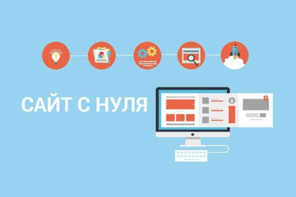 Как создать сайт бесплатно самому